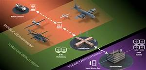 D-vex Isr Motion Imagery Processing And Exploitation Software