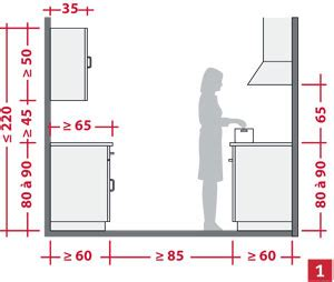 dimension meuble cuisine haut tout sur la cuisine et le mobilier cuisine