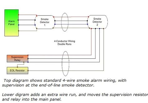 Standard Security System Wiring by Connecting 4 Wire Smoke Detectors