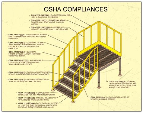 build metal stairs  commercial industrial