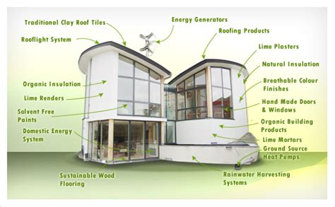 house plans green eco houses eco house store builders merchant