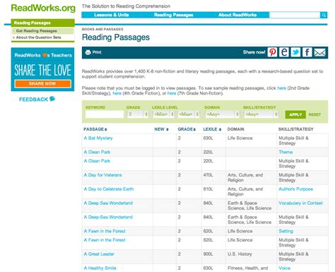 Type the teacher's email and password to see the answers lol. ReadWorks.org {Free Passages & Questions} - Literacy Spark