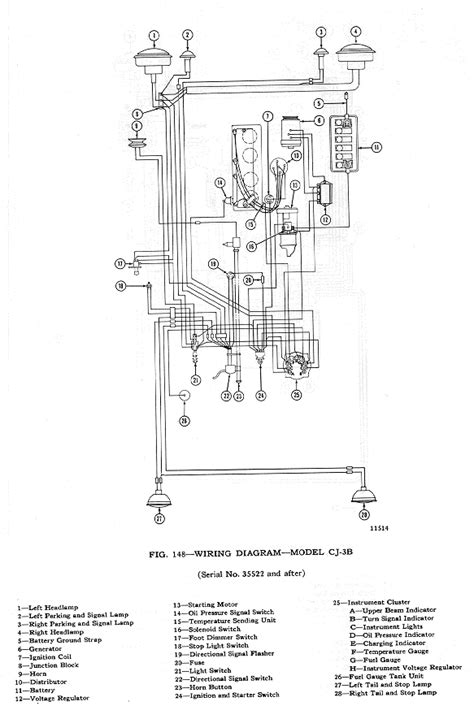 Jeep Wiring Diagram Decor