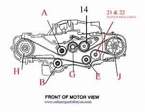 Engine Timing - Subaru Outback