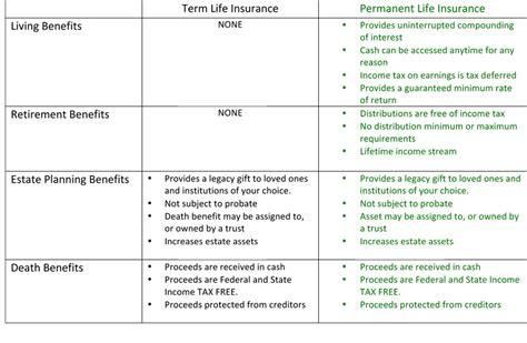 group term life insurance tax table 2017 life insurance merriken financial group