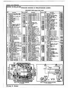 Philco Radio  U0026 Television Corp  42