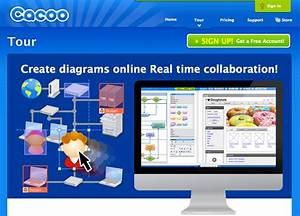 Cacoo  Your Online Presentation Guide