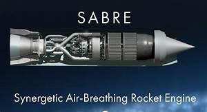 Sabre Hypersonic Turbine Engine Diagram  Parts  Auto Parts Catalog And Diagram