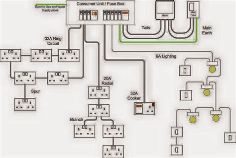 basic electrical wiring diagram for house basic household housing wiring diagram efcaviation com