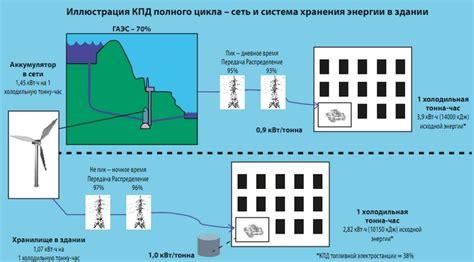 Мощность и электрическая энергия Школа для электрика все об электротехнике и электронике