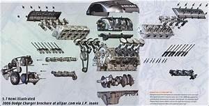 5 7 Liter Hemi Diagram  Wiring  Wiring Diagram Images