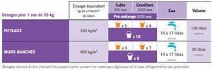 Dosage Pour Faire Du Beton : fabriquer des murs de sout nement et bien couler un mur ~ Premium-room.com Idées de Décoration