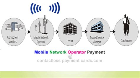 mobile network operator mobile network operator mno payment for payment