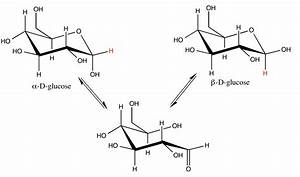 Benchtop Biochemistry: Looking at Glucose Anomers with ...  Glucose