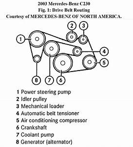 1997 Mercedes C230 Belt Diagram