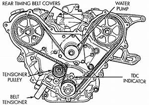 How To Remove Tension Pulley For Timing Belt For 1997 Dodge Intrepid 3 5  Diagrams Please