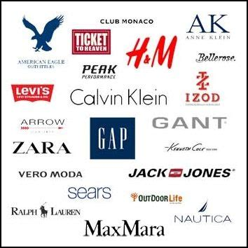 designer clothing brands how to choose which clothing brand to buy