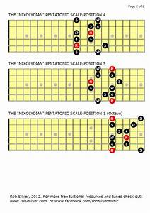 Rob Silver  The Mixolydian Pentatonic Scale
