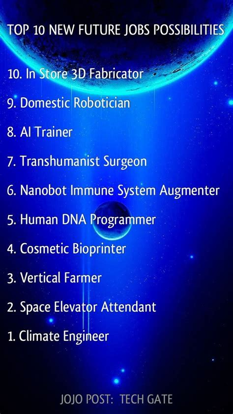 Tech Gate Top 10 New Future Jobs Possibilities 10 In