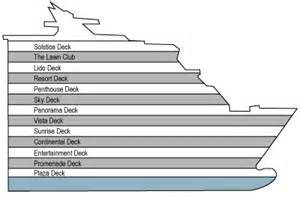 Silhouette Deck Plans Obstructed Balcony by Silhouette Senior Cruises Australia