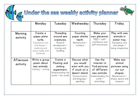 the sea weekly planner for eyfs preschool children 776 | 218ae399c6ca67b46e8103dbaafc999d