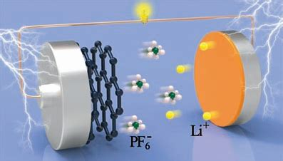 chinese researchers develop  battery technology
