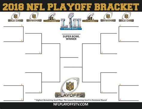 printable nfl playoff bracket  nfl playoff bracket