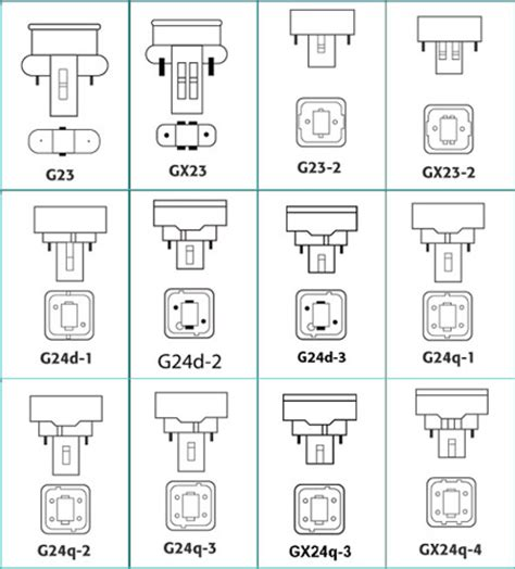 compact fluorescent bulb base types driverlayer search