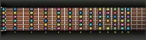 Guitar Fretboard Chart