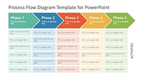 Proces Flow Diagram In Powerpoint by Chevron Process Flow Diagram For Powerpoint Slidemodel