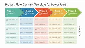 Powerpoint Template Process Flow Chart Free Diagram
