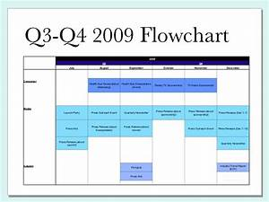 tiffany co pr plan With media launch plan template