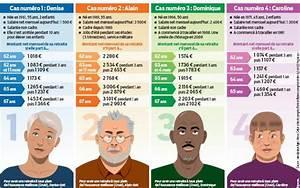 Ma Retraite En Clair : les pensions font le grand cart selon l 39 ge de d part ~ Dailycaller-alerts.com Idées de Décoration