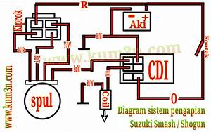 Wiring Diagram Suzuki Smash