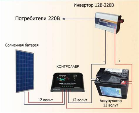 Солнечные батареи и панели своими руками