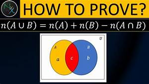 Proof Of N Aub  N A  N B