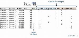 Informationsgehalt Berechnen : anwendungsbeispiel predictive analytics mit excel qymatix ~ Themetempest.com Abrechnung