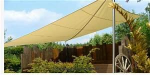Sonnensegel Wasserdicht Trapez : sonnensegel wasserdicht aufrollbar automatisches ~ Michelbontemps.com Haus und Dekorationen