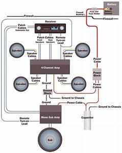 Boat Amplifier Wiring Diagram Wiring Diagram