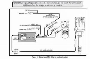 Cyclamatic Power Plus Wiring Diagram
