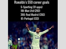 Is Cristiano Ronaldo the greatest goal scorer of all time?