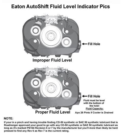 eaton roadranger manuals heavy haulers rv resource guide