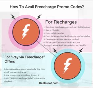 freecharge coupons for