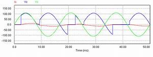 The Case Study Of Simulation Of Power Converter Circuits Using Psim Software In Teaching