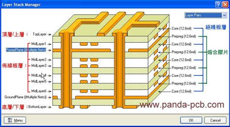 Pcb Supplier Design Types High Frequency Speed