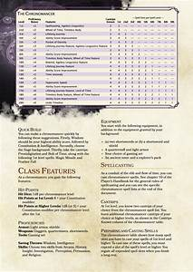 5e Level Chart Dnd 5e Armor Table Modern Coffee Tables And Accent Tables