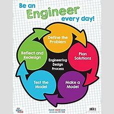 Amazoncom Hand2mind Engineering Design Process Classroom Poster Industrial & Scientific