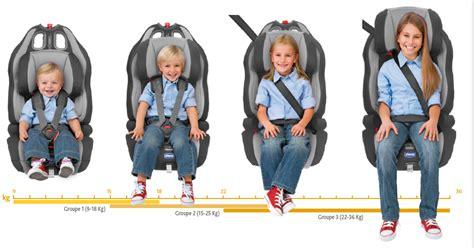 comment mettre un siege auto dossier les enfants en voiture actu auto du