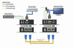 Wiring Diagram For Att Uverse