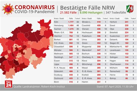 Immer mehr städte und kreise sind zum hotspot erklärt. Coronavirus in NRW: Die Fallzahlen in den Städten und Kreisen | TAG24